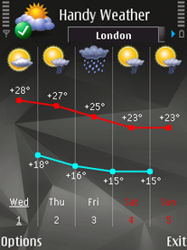 Handy_weather_3